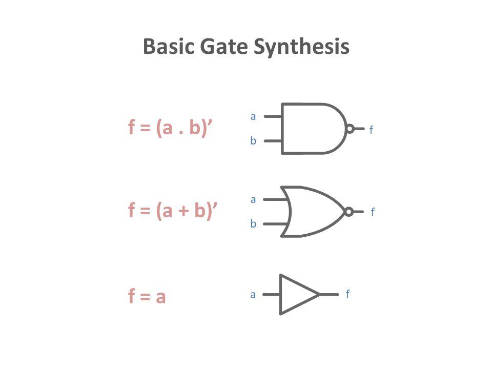 Basic Gate Synthesis f = (a . b)' f = (a + b)' f = a