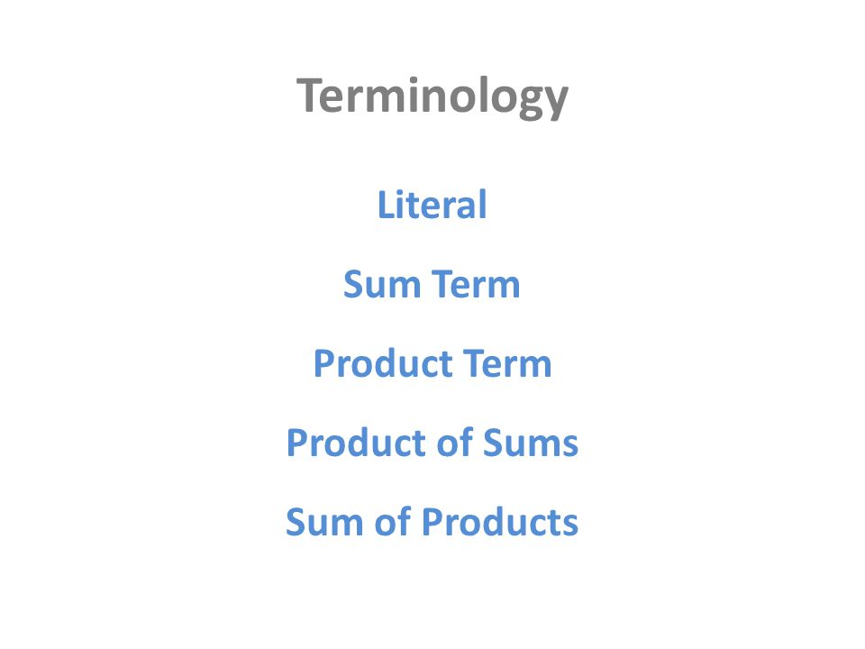 Terminology Literal Sum Term Product Term Product of Sums