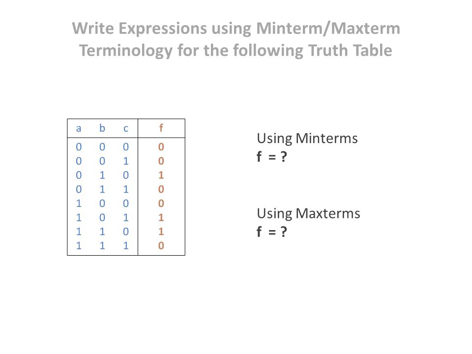 Write Expressions using Minterm/Maxterm Terminology for the following Truth Table