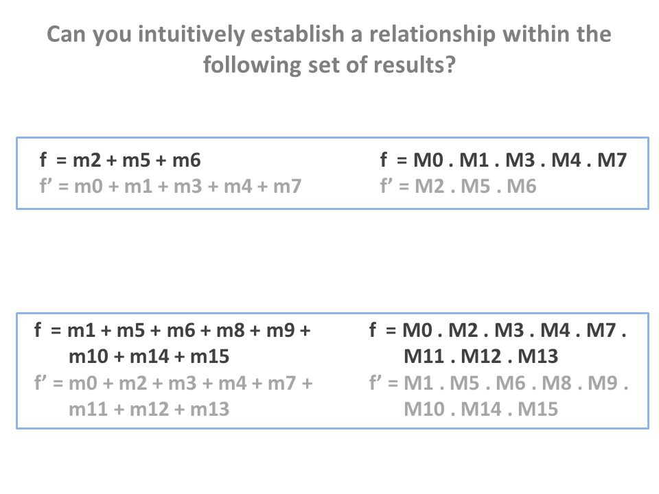 Can you intuitively establish a relationship within the following set of results
