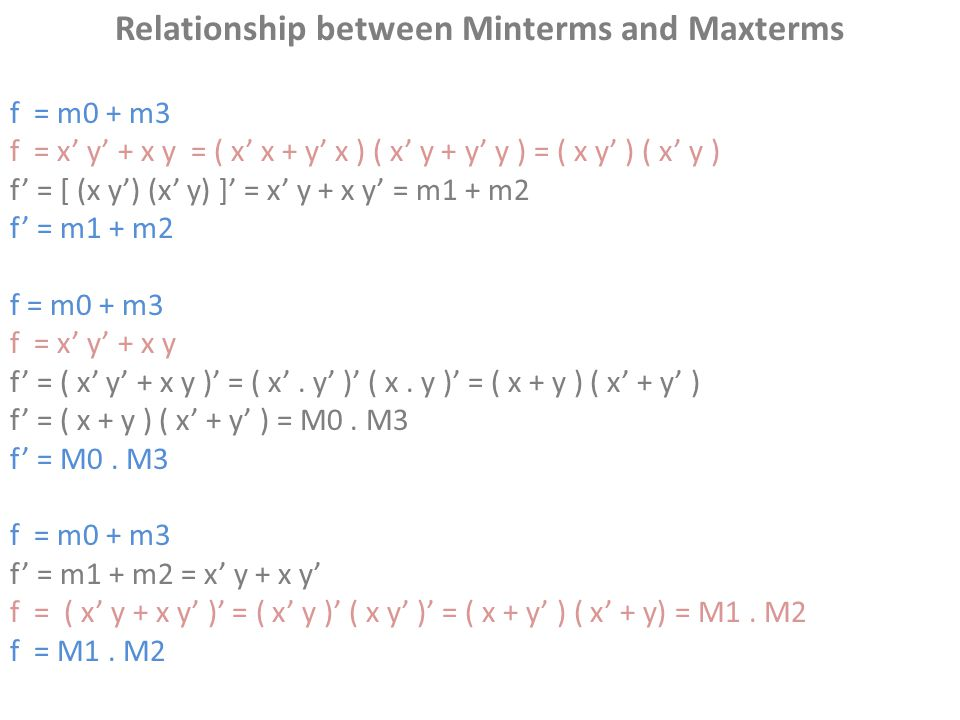 Relationship between Minterms and Maxterms