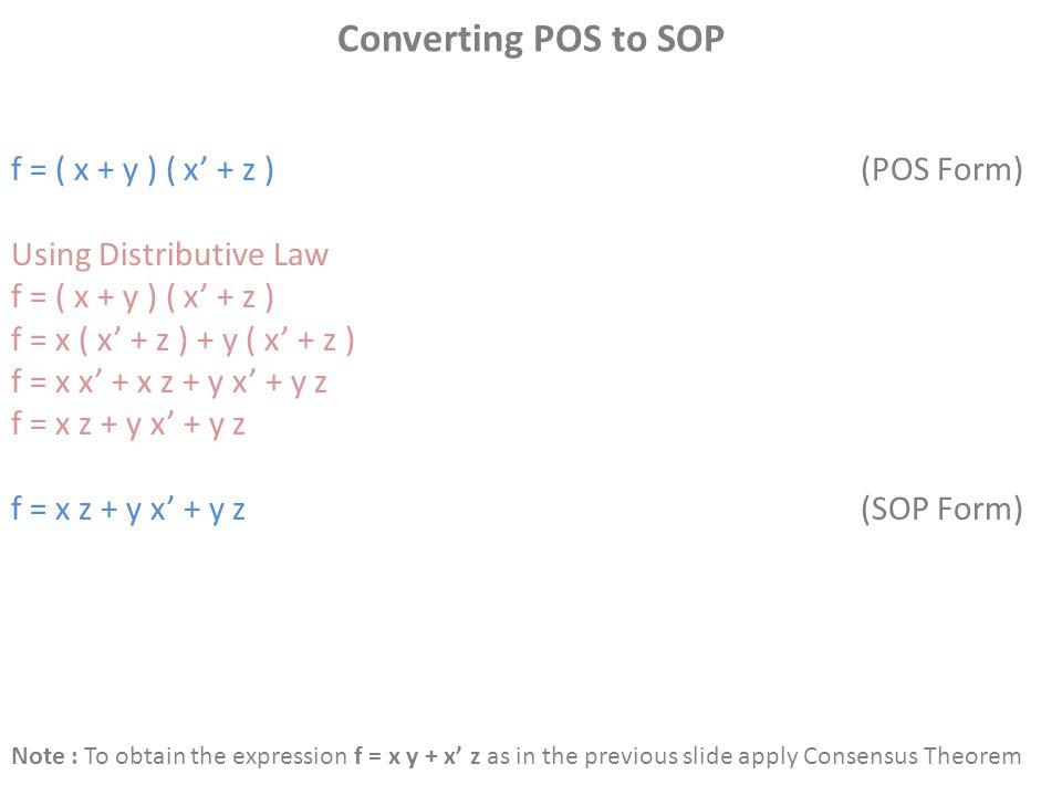 Converting POS to SOP f = ( x + y ) ( x' + z ) (POS Form)