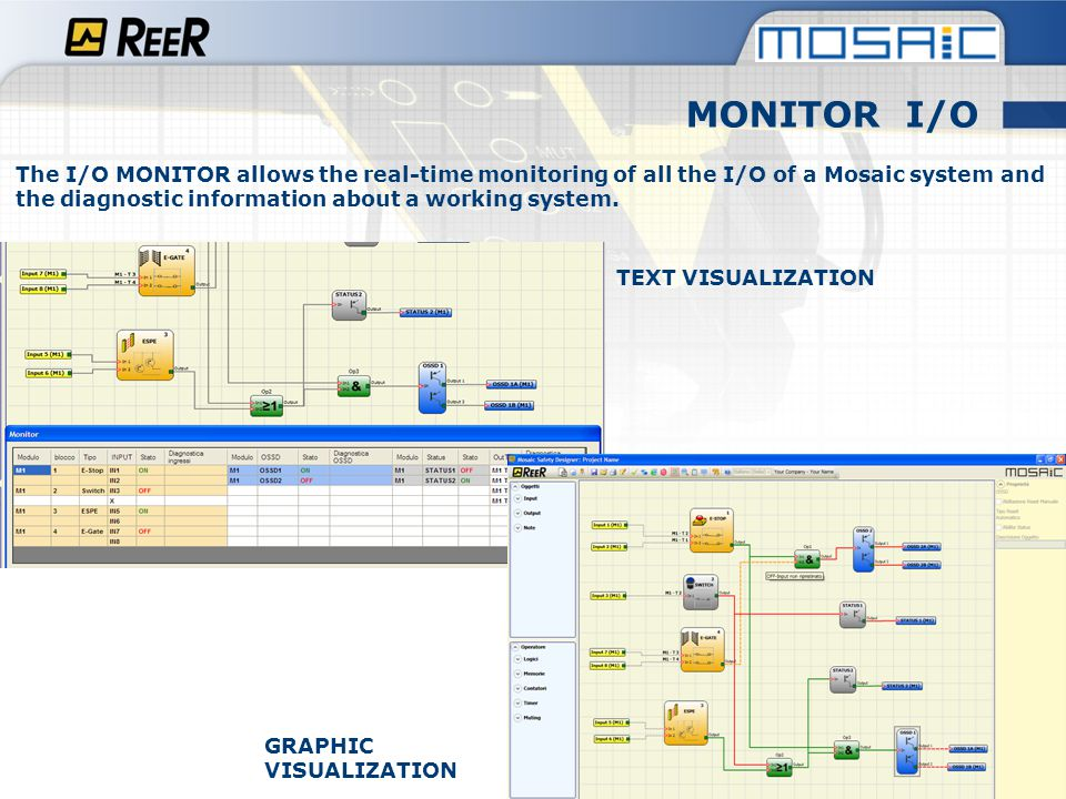 MONITOR I/O The I/O MONITOR allows the real-time monitoring of all the I/O of a Mosaic system and the diagnostic information about a working system.