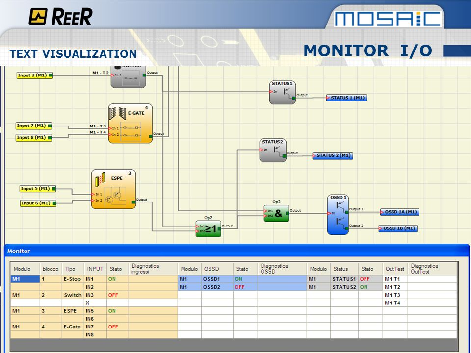 MONITOR I/O TEXT VISUALIZATION