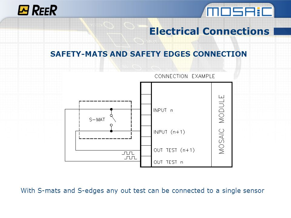 Electrical Connections SAFETY-MATS AND SAFETY EDGES CONNECTION