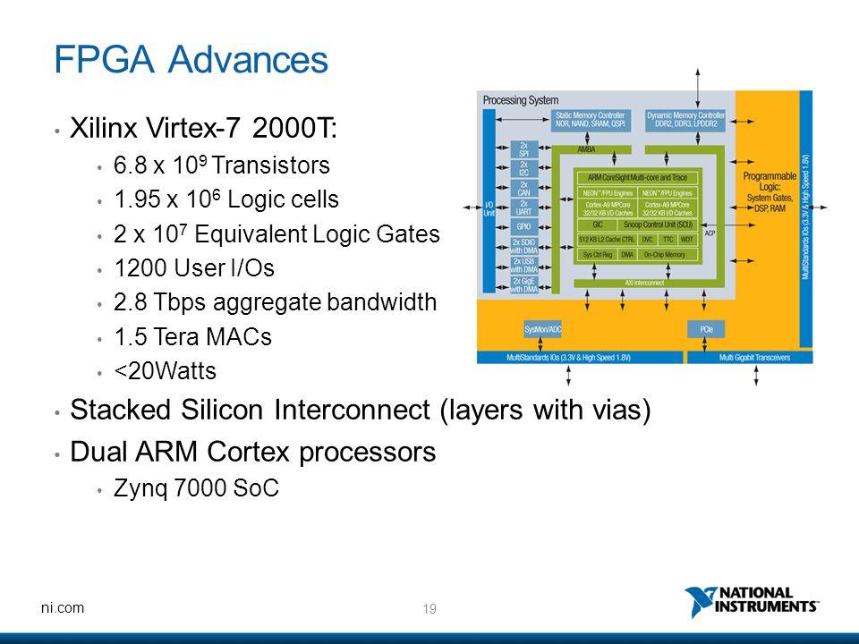 FPGA Advances Xilinx Virtex-7 2000T: