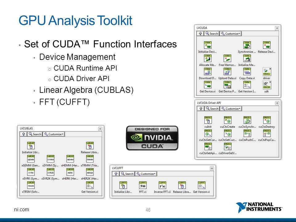 Initialize Library VI - LabVIEW 2012 GPU Analysis Toolkit ...