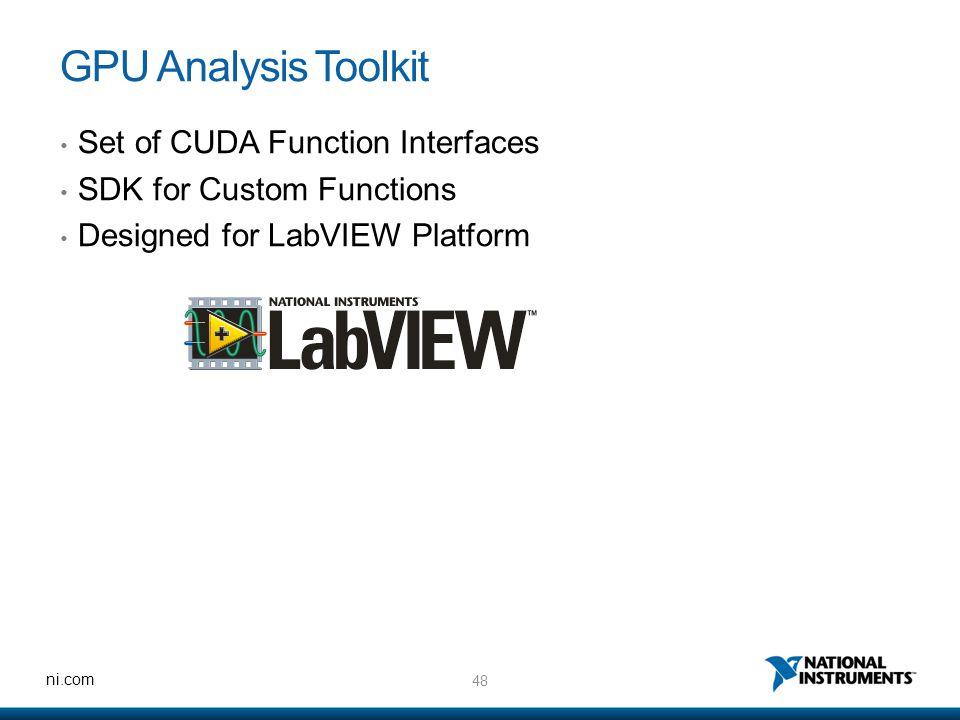 GPU Analysis Toolkit Set of CUDA Function Interfaces