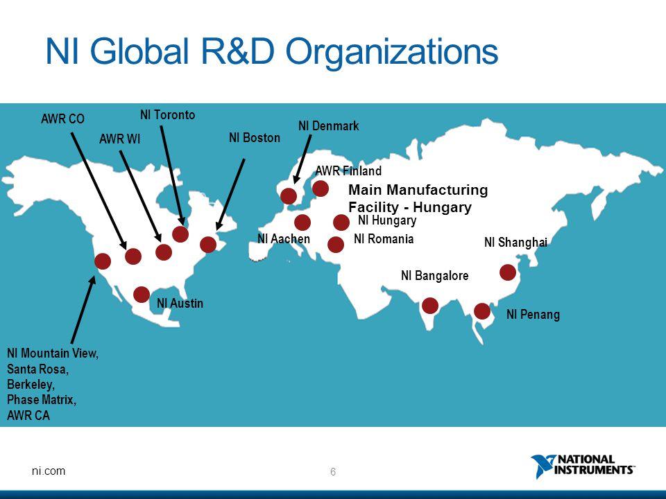 NI Global R&D Organizations