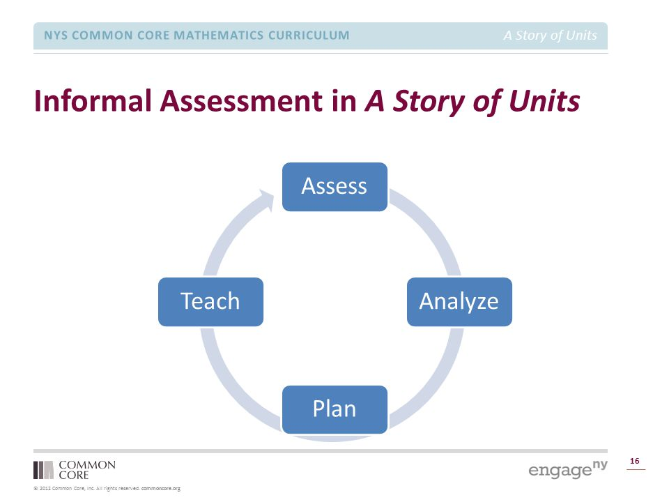 Informal Assessment in A Story of Units