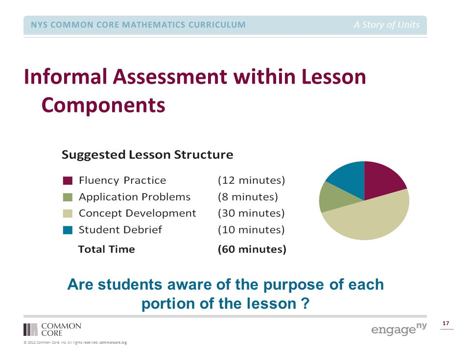 Informal Assessment within Lesson Components