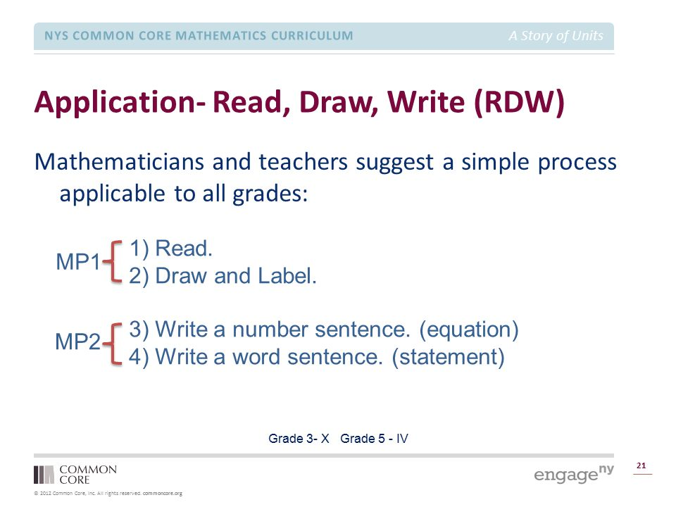 Application- Read, Draw, Write (RDW)