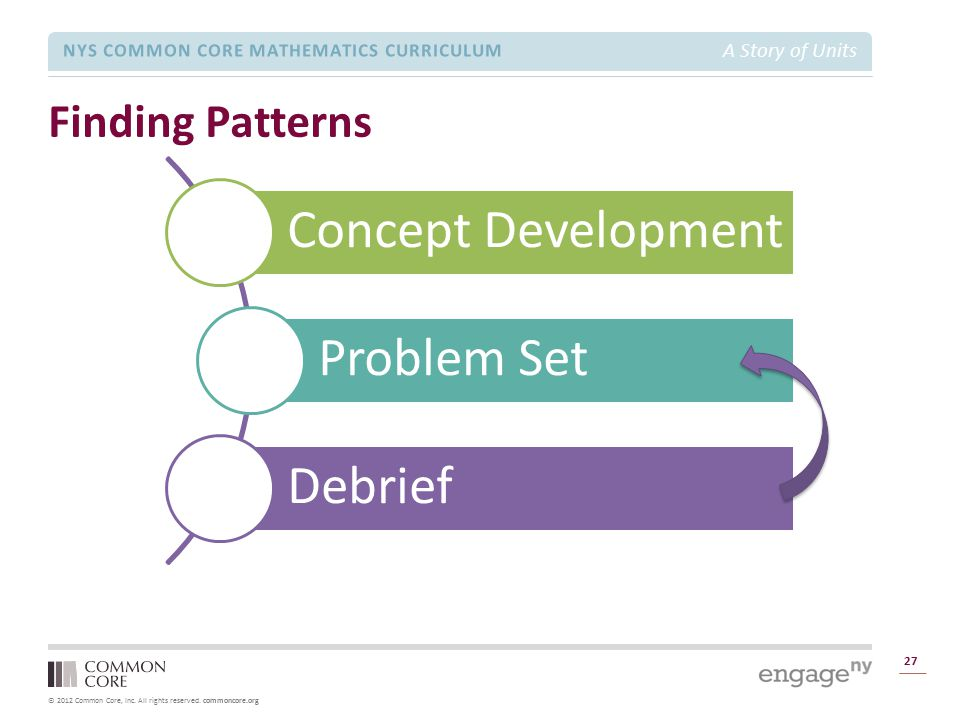 Finding Patterns Concept Development Problem Set Debrief
