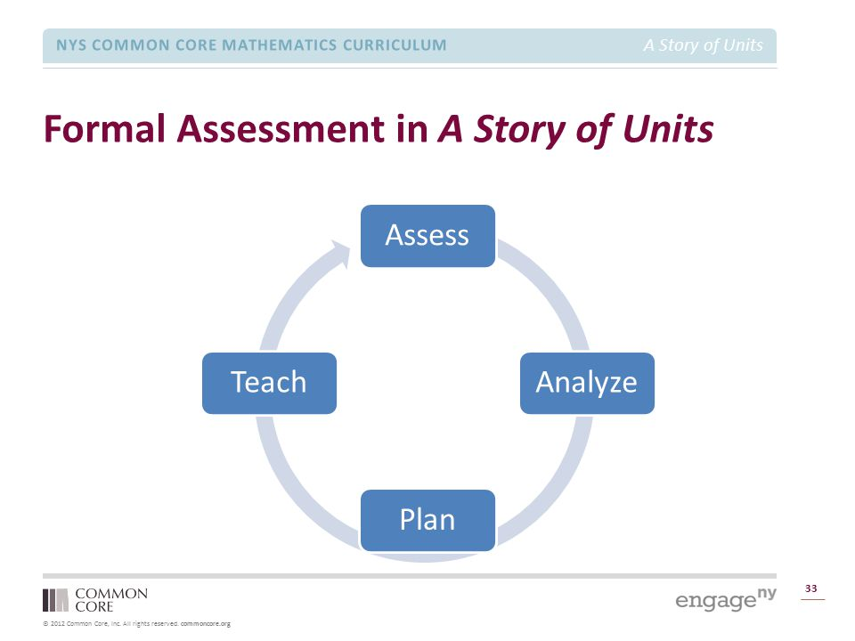 Formal Assessment in A Story of Units