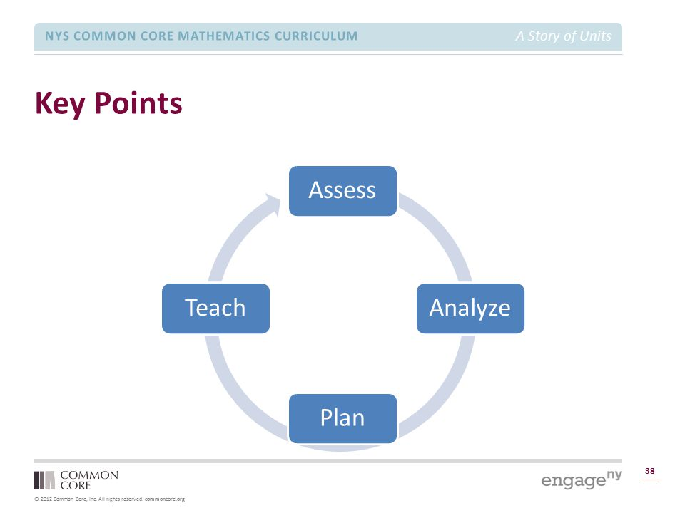 Key Points Assess Analyze Plan Teach 2 minutes