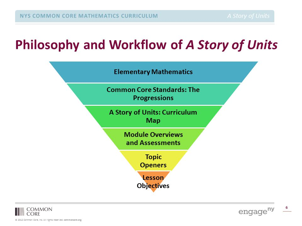 Philosophy and Workflow of A Story of Units
