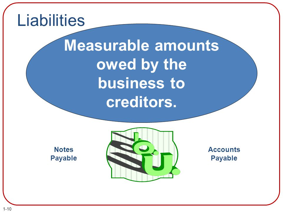 Measurable amounts owed by the business to creditors.