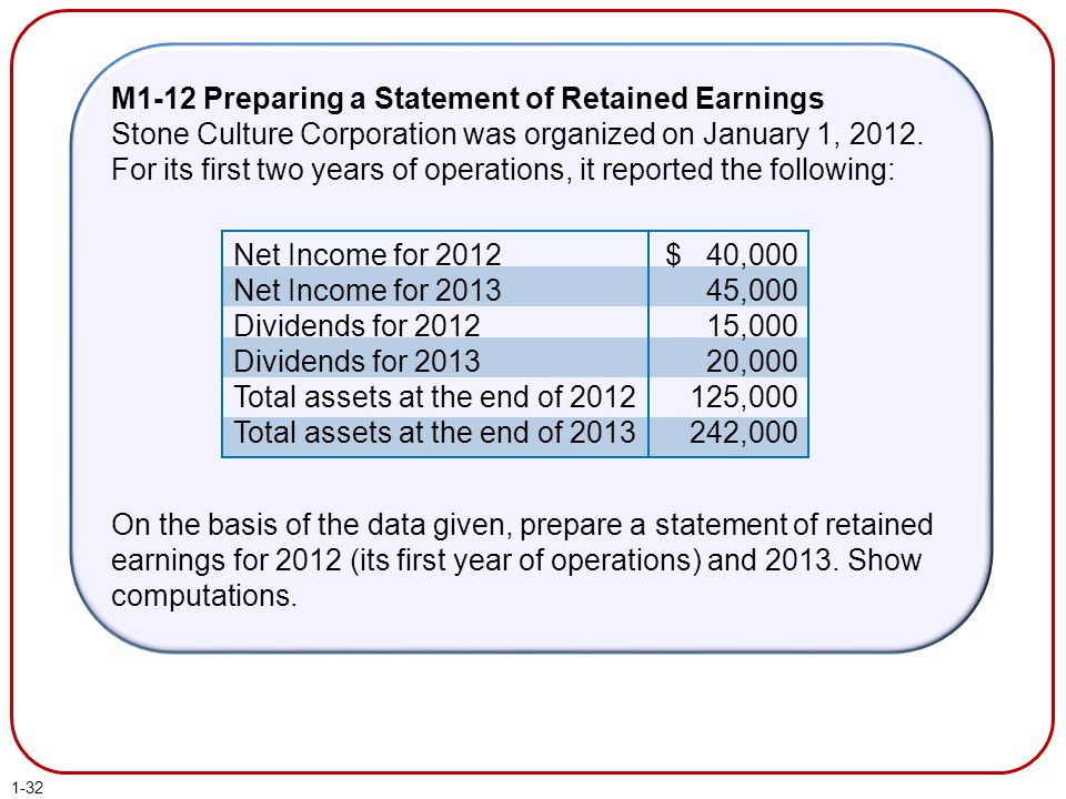 M1-12 Preparing a Statement of Retained Earnings