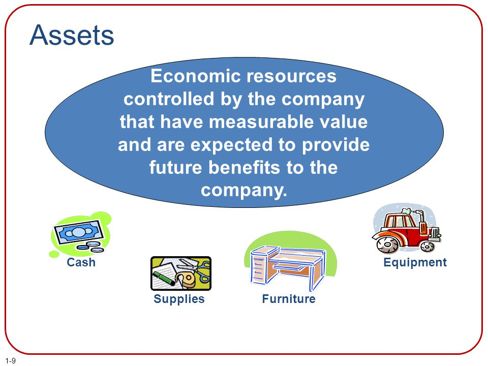 Assets Economic resources controlled by the company that have measurable value and are expected to provide future benefits to the company.
