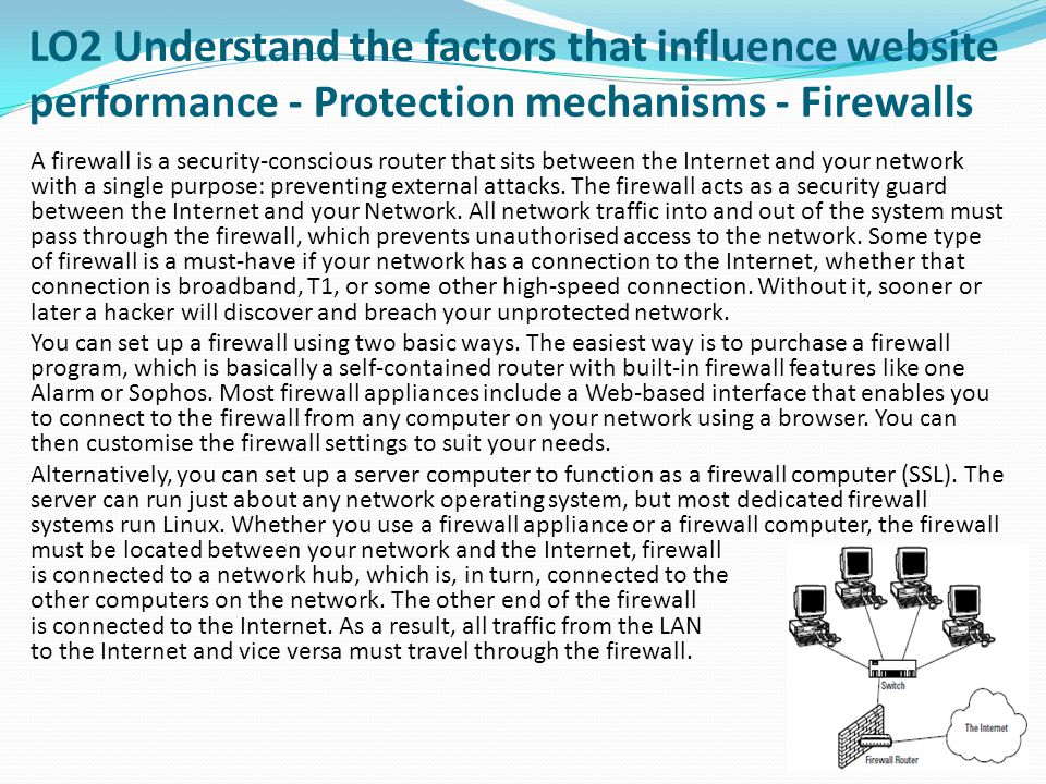 LO2 Understand the factors that influence website performance - Protection mechanisms - Firewalls