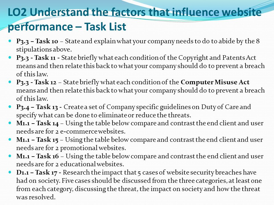 LO2 Understand the factors that influence website performance – Task List