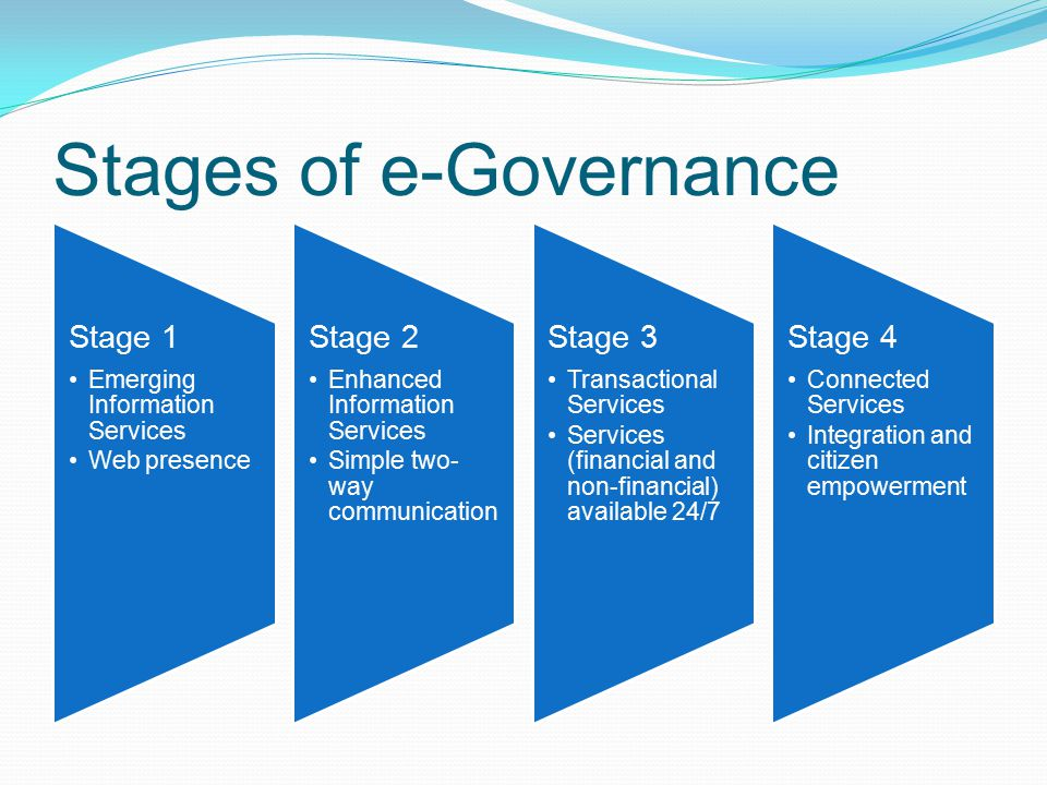 Stages of e-Governance