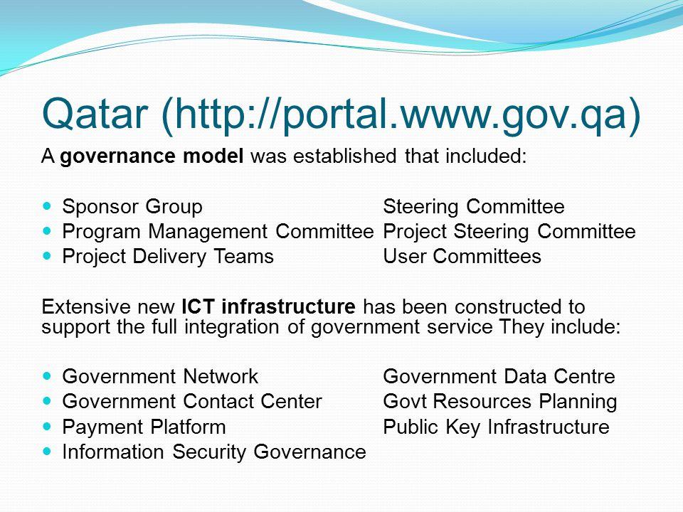 Qatar (http://portal.www.gov.qa)