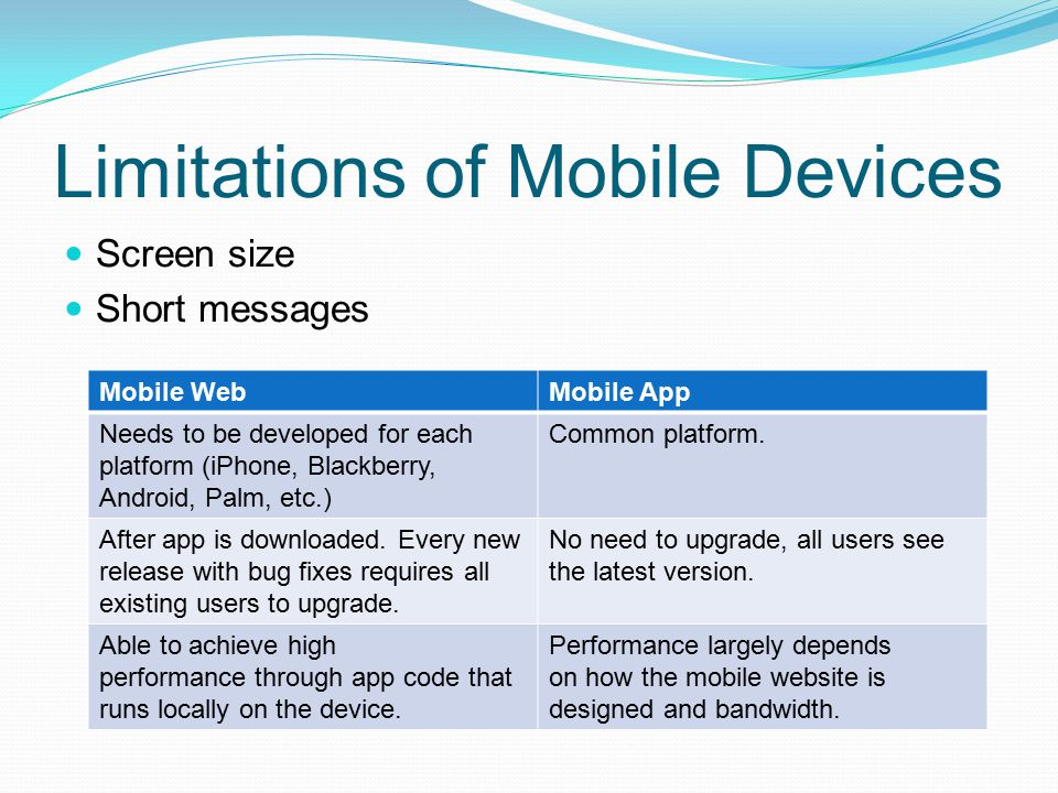 Limitations of Mobile Devices