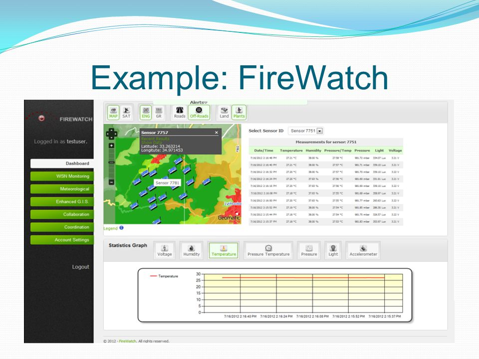 Example: FireWatch