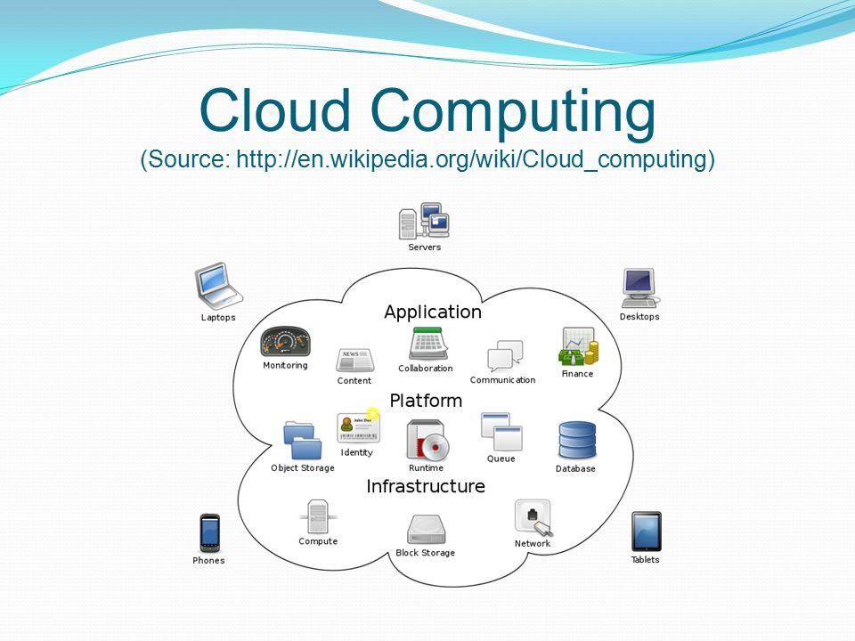Cloud Computing (Source: http://en.wikipedia.org/wiki/Cloud_computing)