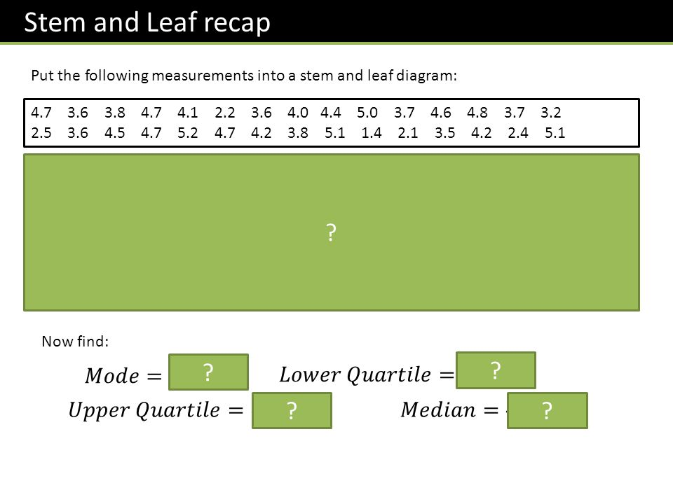 Stem and Leaf recap Put the following measurements into a stem and leaf diagram: