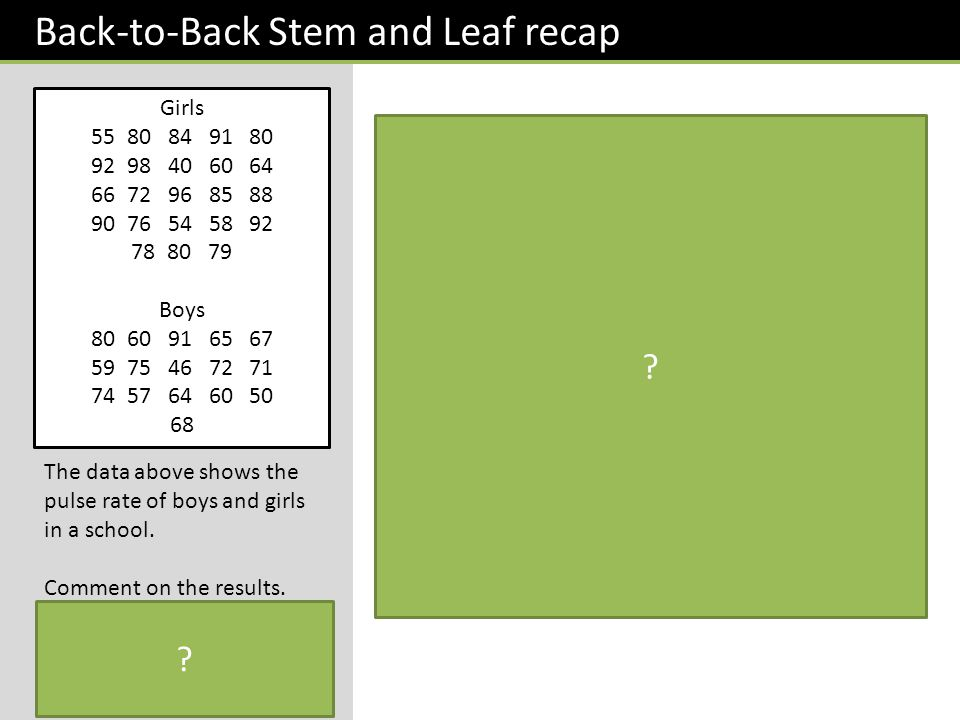 Back-to-Back Stem and Leaf recap