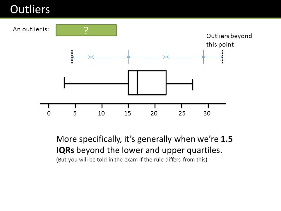 Outliers An outlier is: an extreme value. Outliers beyond this point.