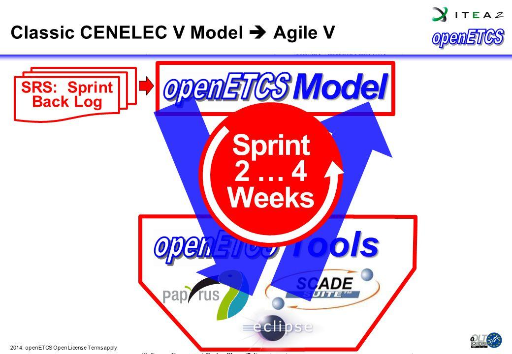Classic CENELEC V Model  Agile V