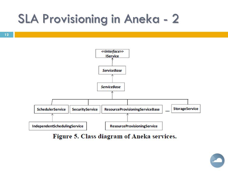 SLA Provisioning in Aneka - 2