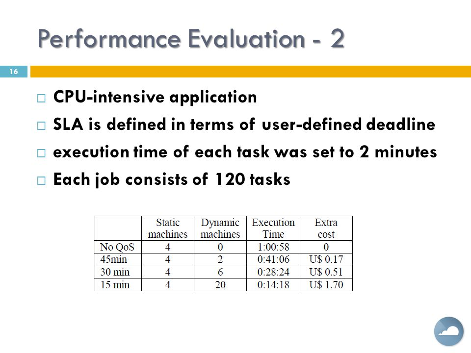 Performance Evaluation - 2