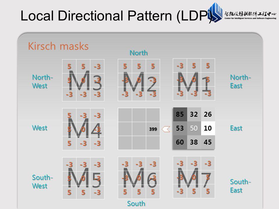 Local Directional Pattern (LDP)