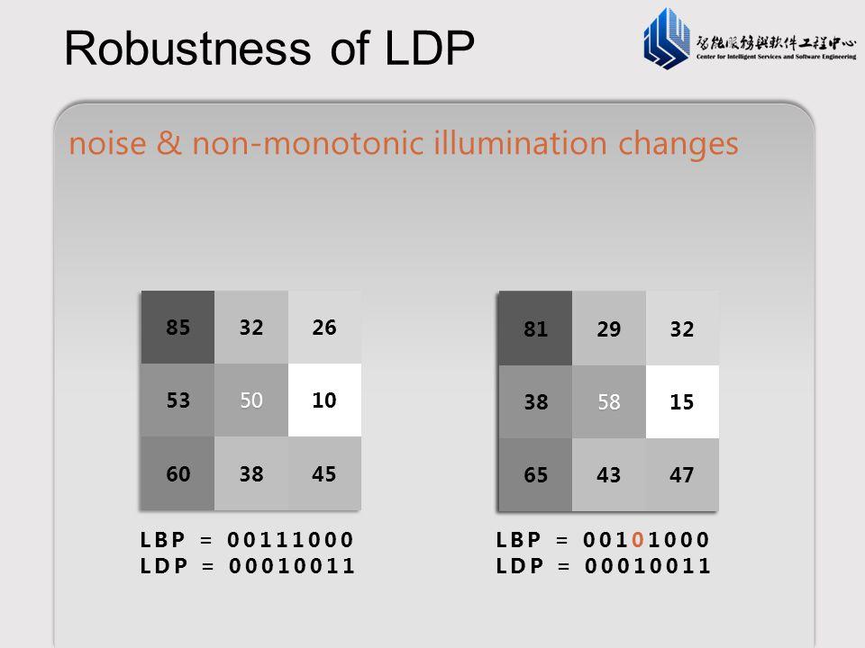 Robustness of LDP noise & non-monotonic illumination changes -4 -3 -6