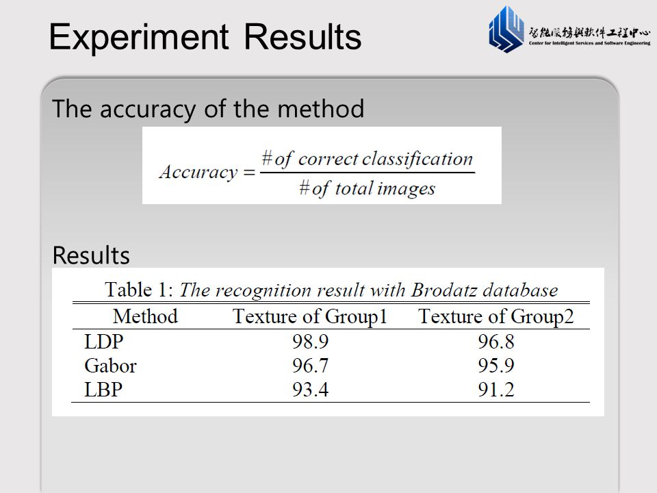 Experiment Results The accuracy of the method Results