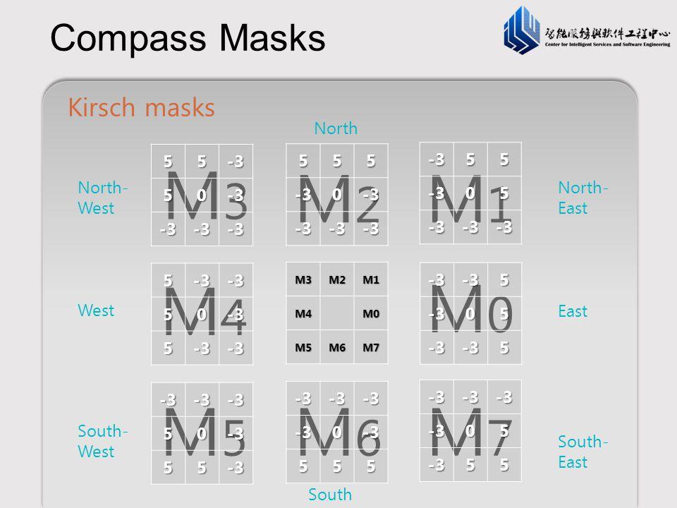 M3 M2 M1 M4 M0 M5 M6 M7 Compass Masks Kirsch masks North 5 -3 5 -3 -3