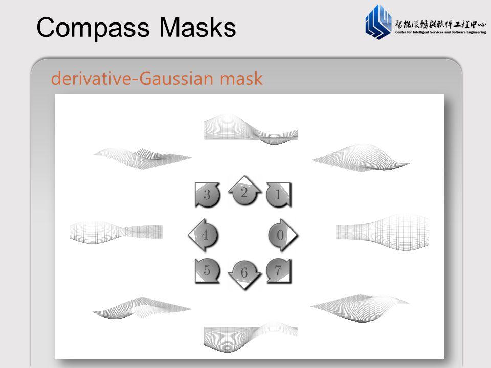 Compass Masks derivative-Gaussian mask