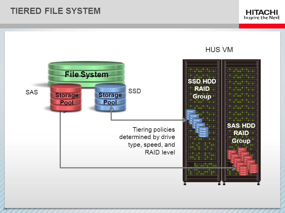 file system and group File ownership and groups for files are fundamental to the linux operating  system every file in linux is managed by a specific user and a.