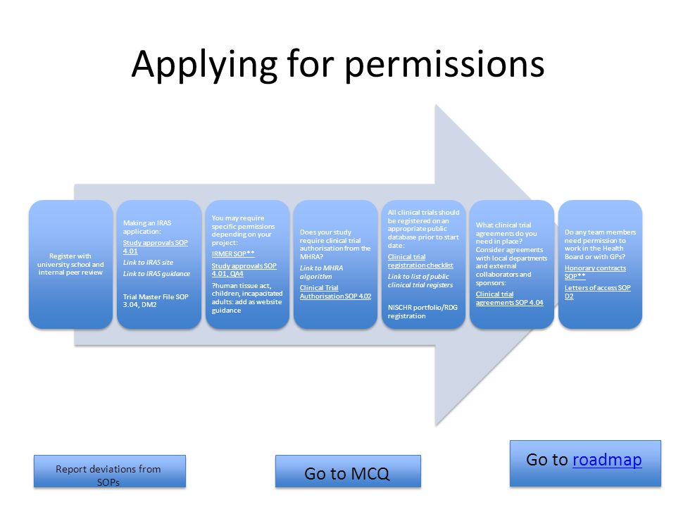 Applying for permissions