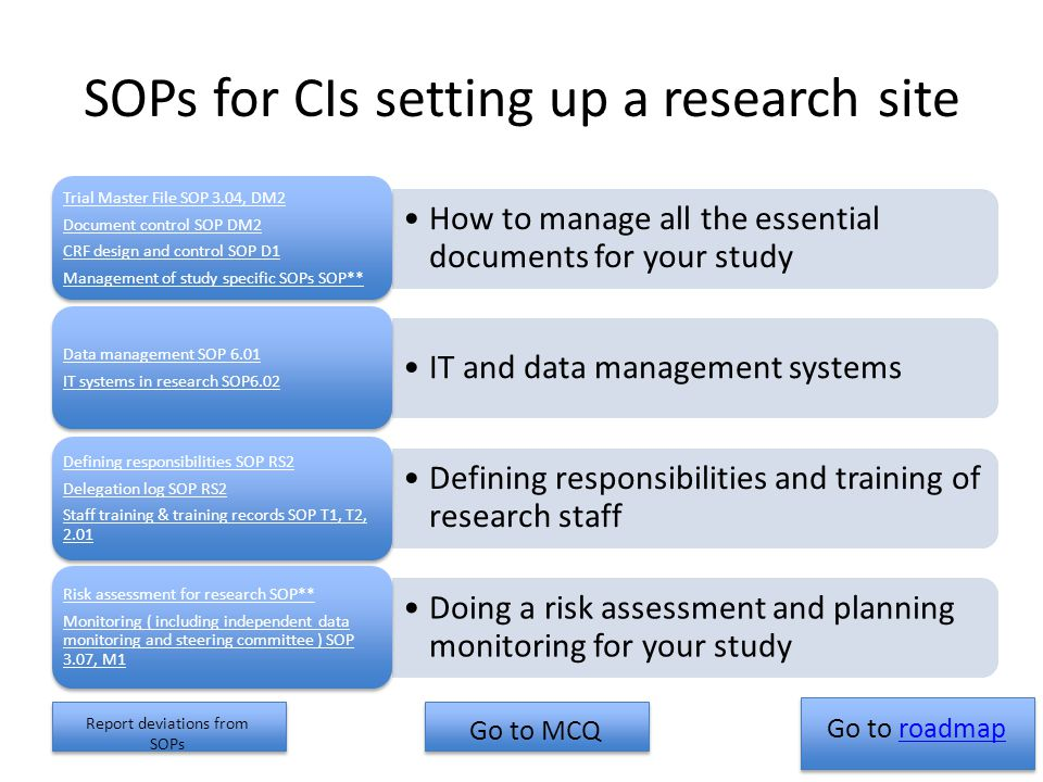 SOPs for CIs setting up a research site