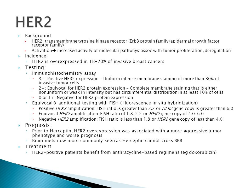 HER2 Testing: Prognosis: Treatment Background Incidence: