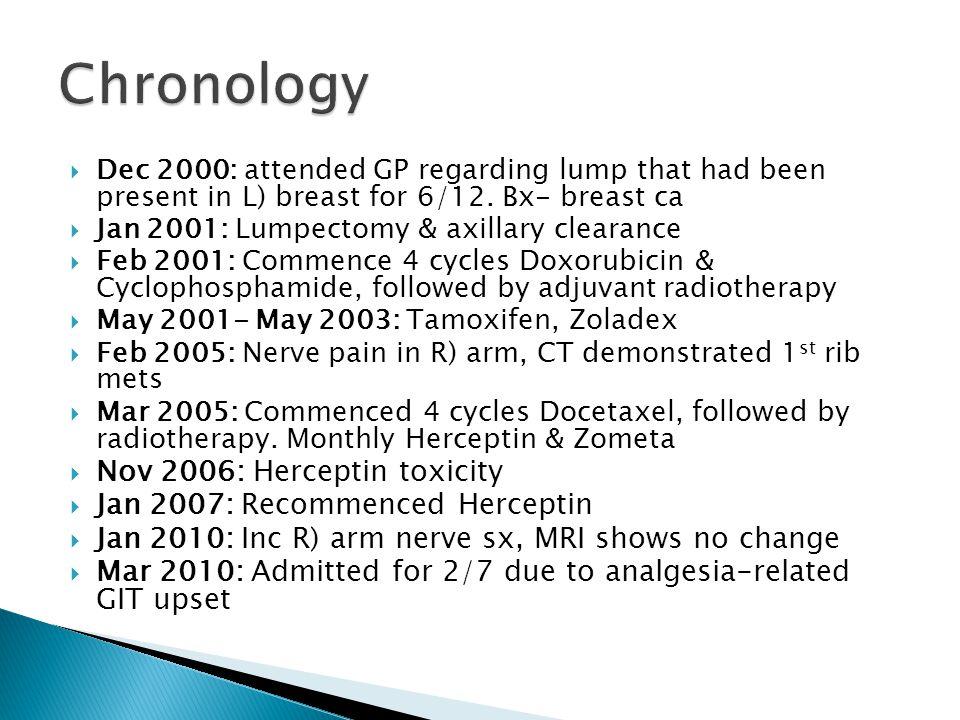 Chronology Nov 2006: Herceptin toxicity