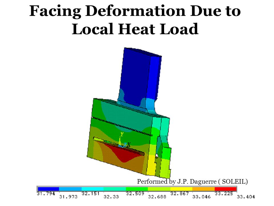 Facing Deformation Due to Local Heat Load