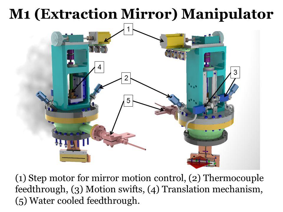 M1 (Extraction Mirror) Manipulator