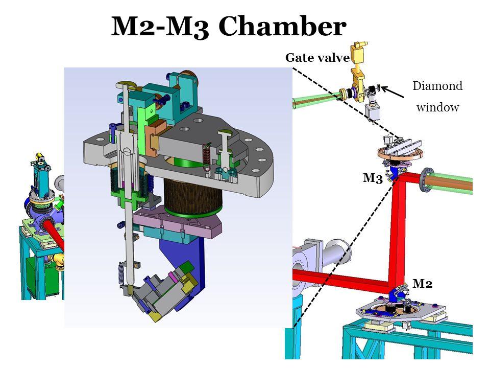 M2-M3 Chamber Gate valve Diamond window M3 Tunnel tube M2-M3 chamber