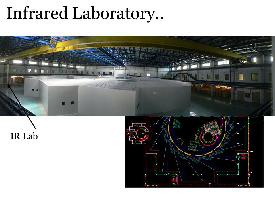 Infrared Laboratory.. IR beamline IR Lab IR Lab